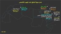 صيف ملتهب ومدن عربية تسجل أرقاما قياسية